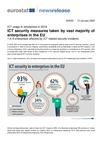 ICT security measures taken by enterprises in the EU